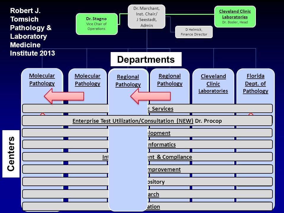 Robert J. Tomsich Pathology & Laboratory Medicine Institute 2013