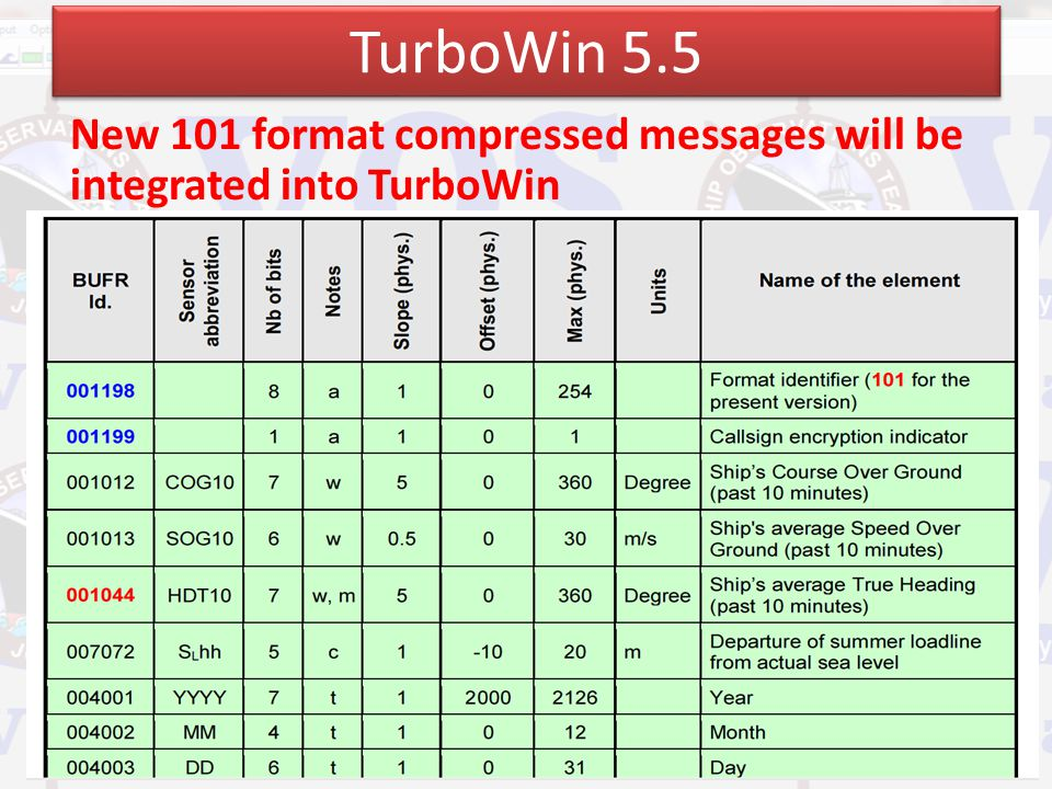 TurboWin 5.5 New 101 format compressed messages will be integrated into TurboWin