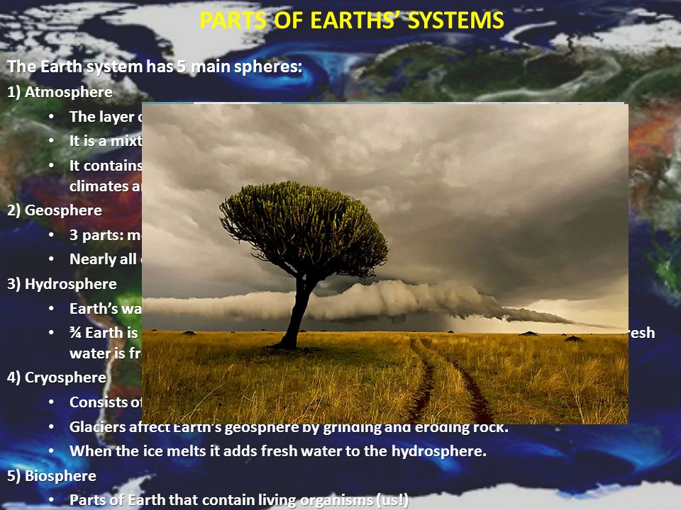 Parts of Earths' Systems