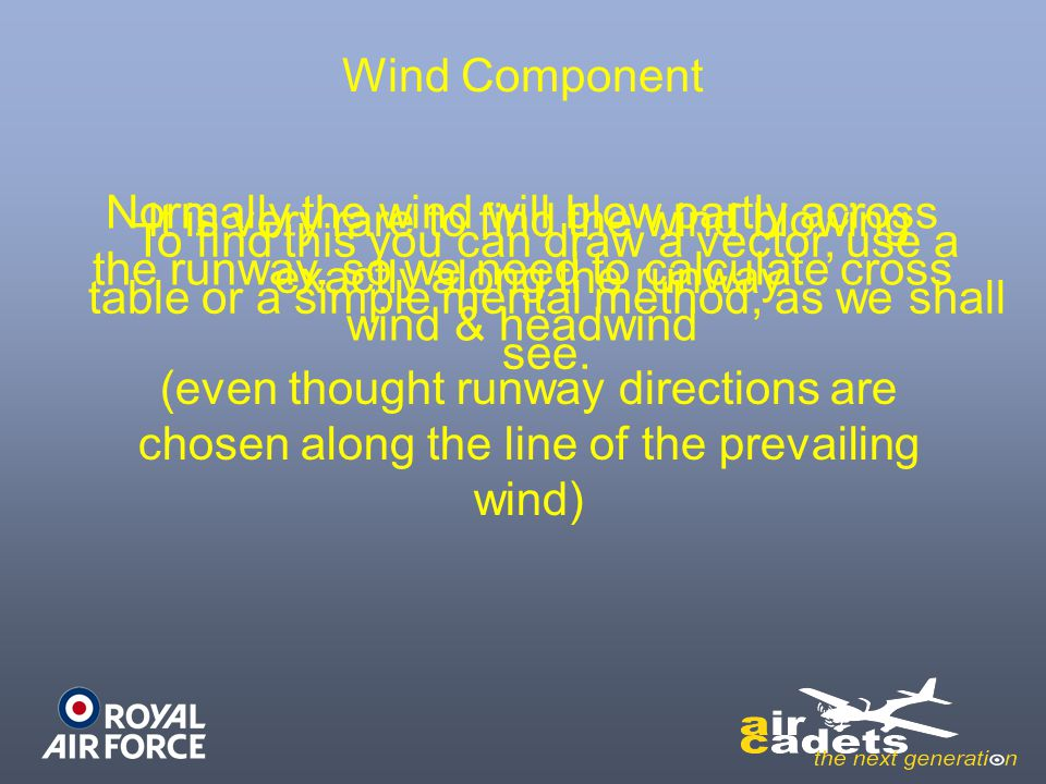 It is very rare to find the wind blowing exactly along the runway