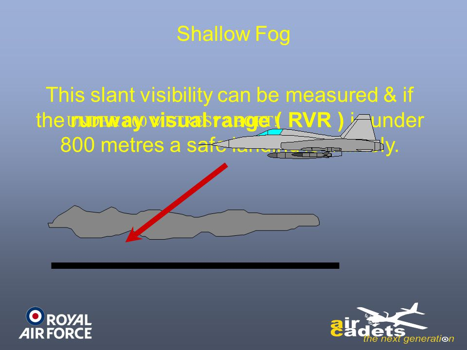 Shallow Fog This slant visibility can be measured & if the runway visual range ( RVR ) is under 800 metres a safe landing is unlikely.