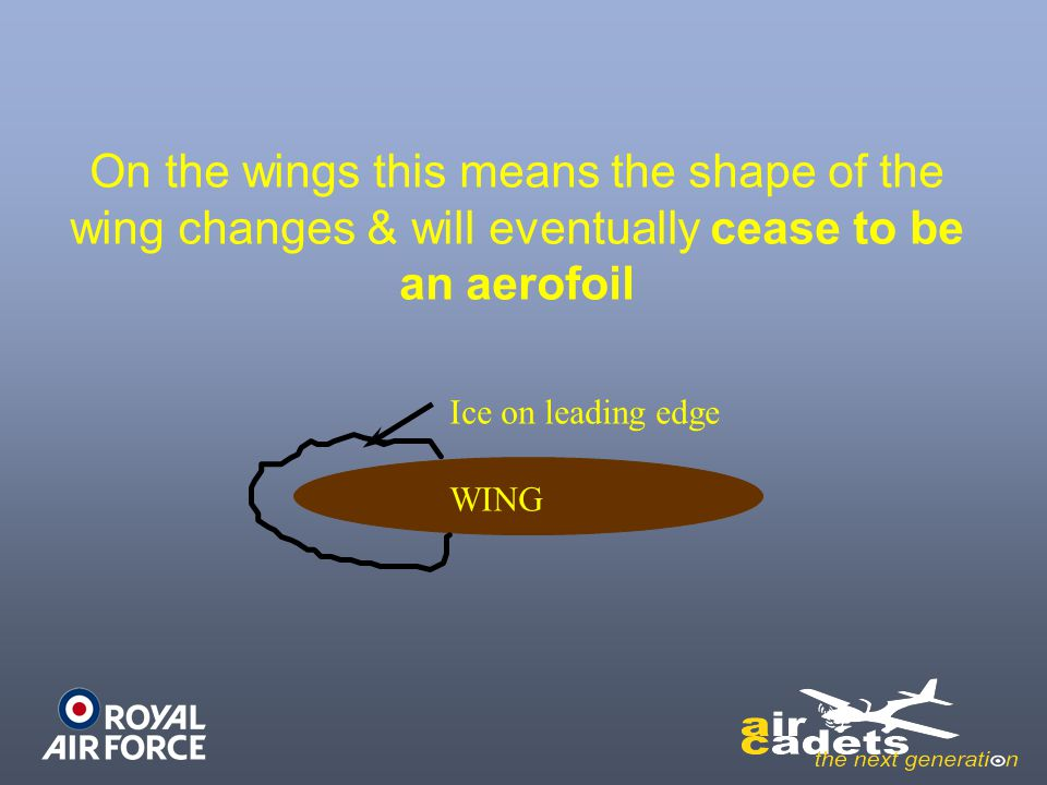 On the wings this means the shape of the wing changes & will eventually cease to be an aerofoil