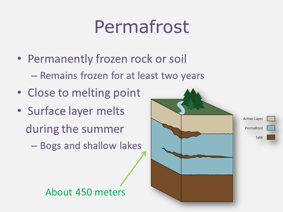 Permafrost Permanently frozen rock or soil Close to melting point