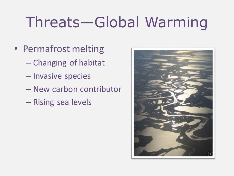 Threats—Global Warming