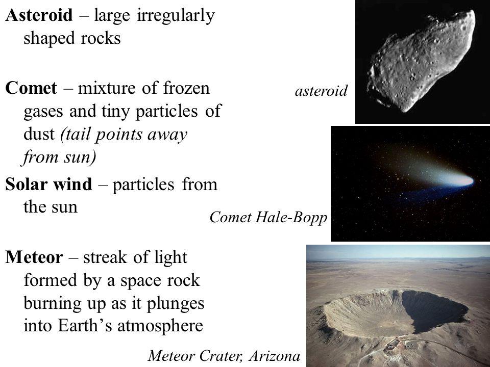 Asteroid – large irregularly shaped rocks