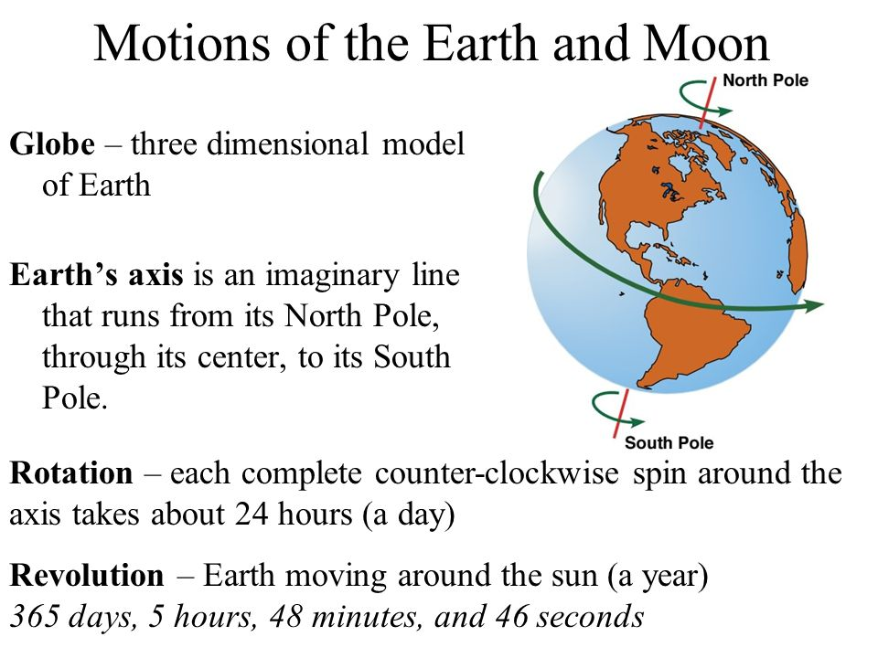 Motions of the Earth and Moon