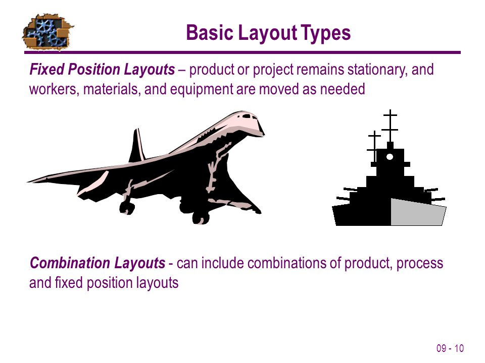 Basic Layout Types Fixed Position Layouts – product or project remains stationary, and workers, materials, and equipment are moved as needed.