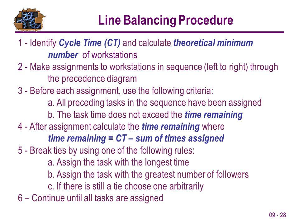 Line Balancing Procedure