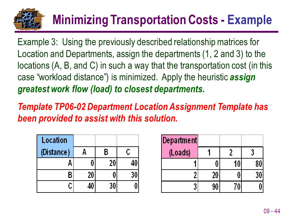 Minimizing Transportation Costs - Example