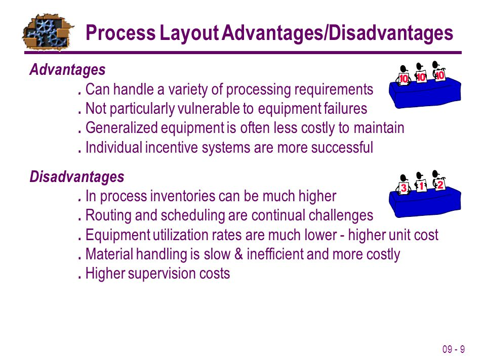 Process Layout Advantages/Disadvantages