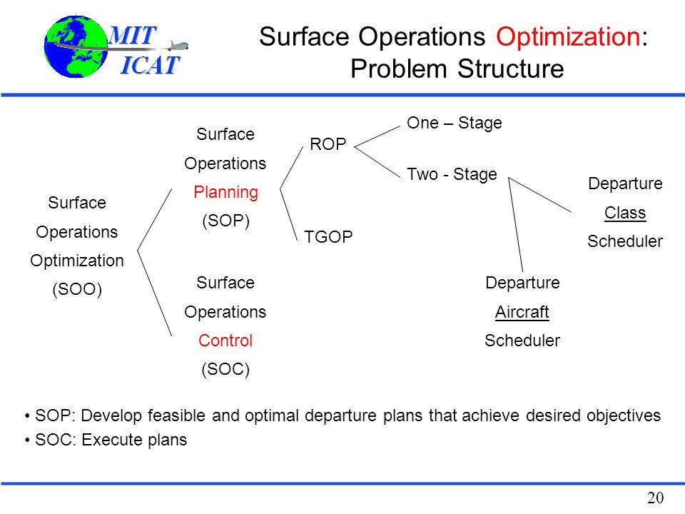 Surface Operations Optimization: Problem Structure