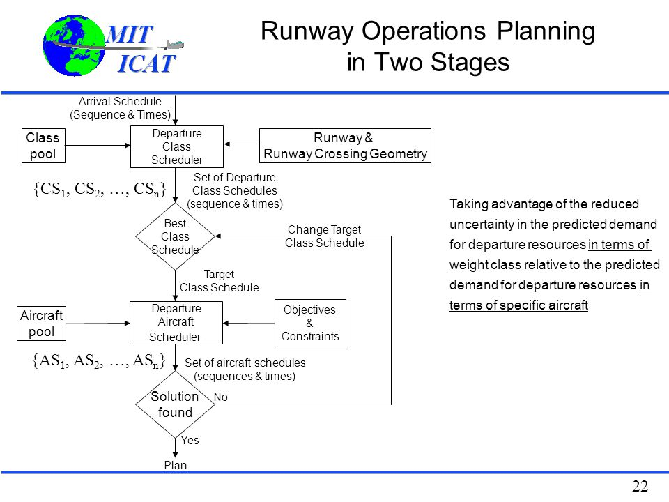 Runway Operations Planning in Two Stages