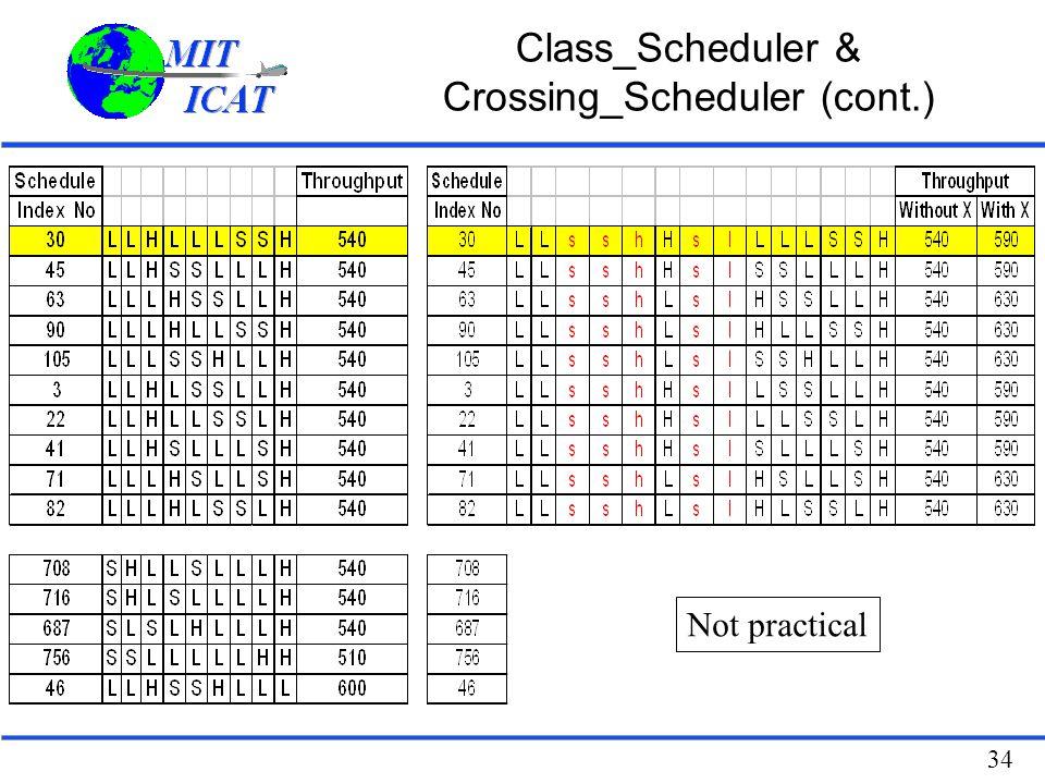 Class_Scheduler & Crossing_Scheduler (cont.)