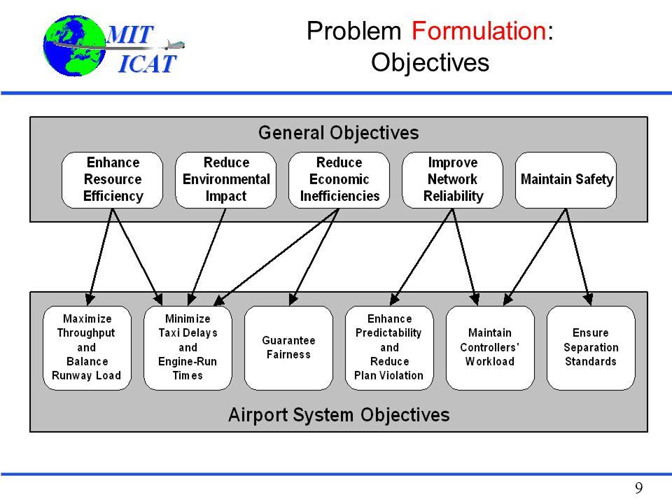 Problem Formulation: Objectives