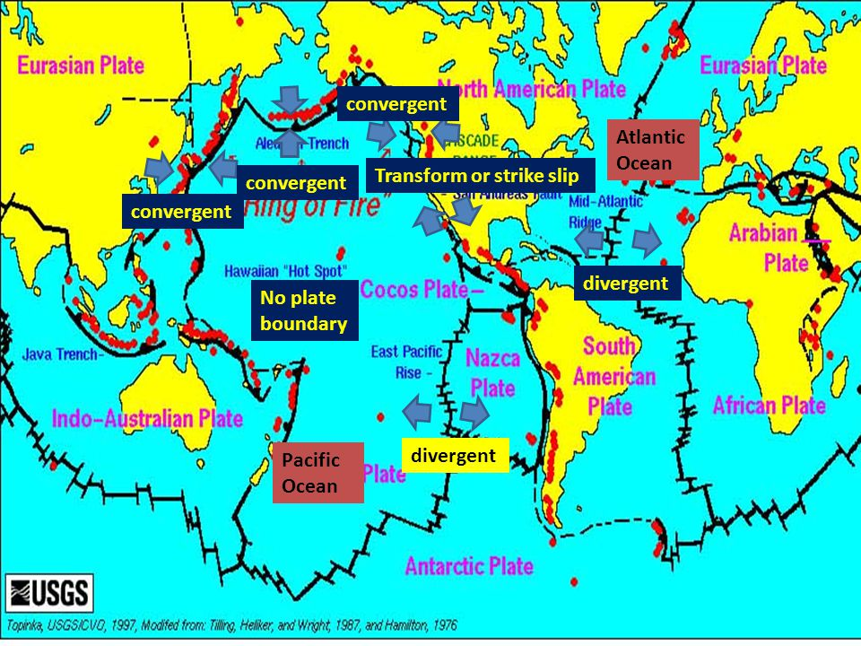 convergent Atlantic Ocean. Transform or strike slip. convergent. convergent. divergent. No plate boundary.
