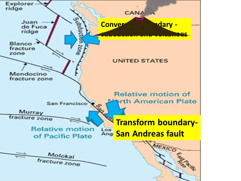 Transform boundary-San Andreas fault