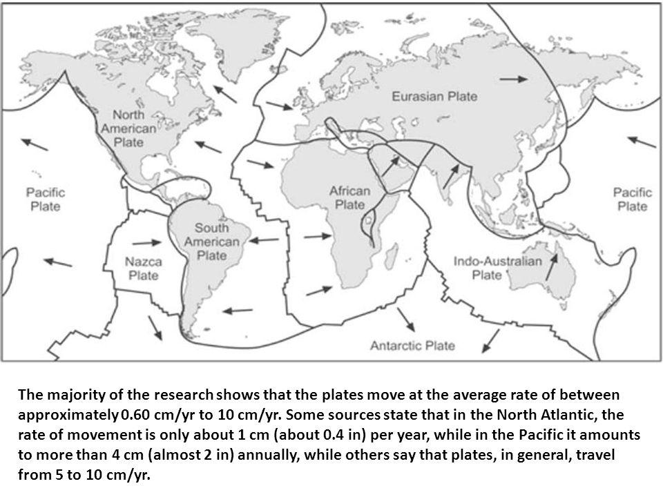 http://academic. brooklyn. cuny. edu/geology/grocha/plates/platetec21