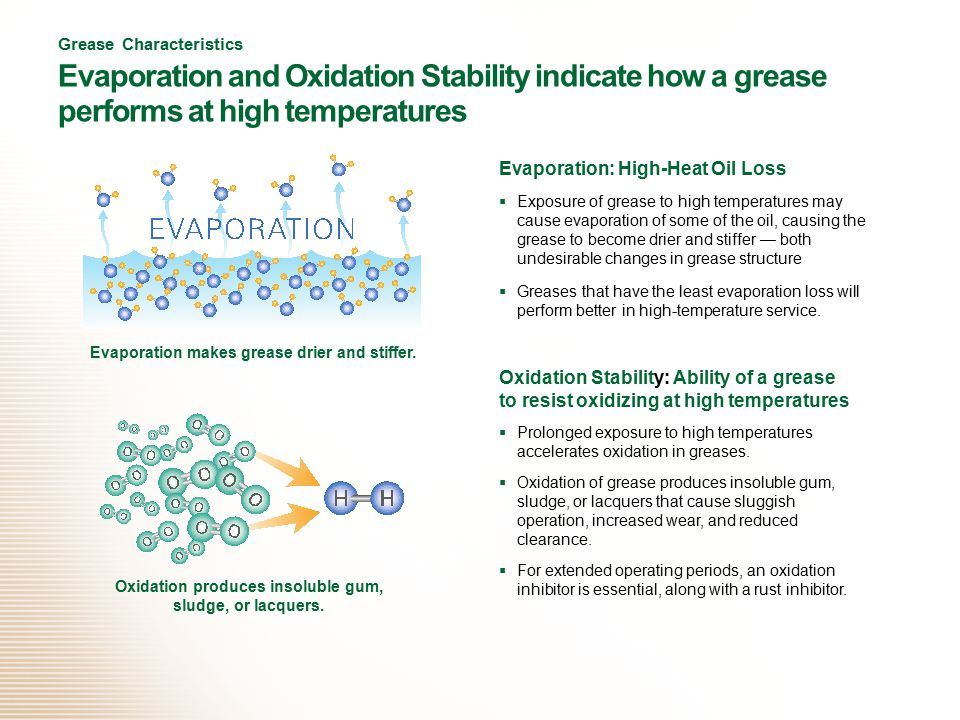 Evaporation: High-Heat Oil Loss