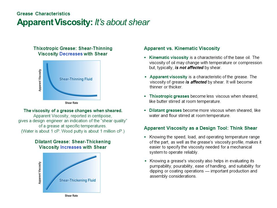 Grease Characteristics Apparent Viscosity: It's about shear