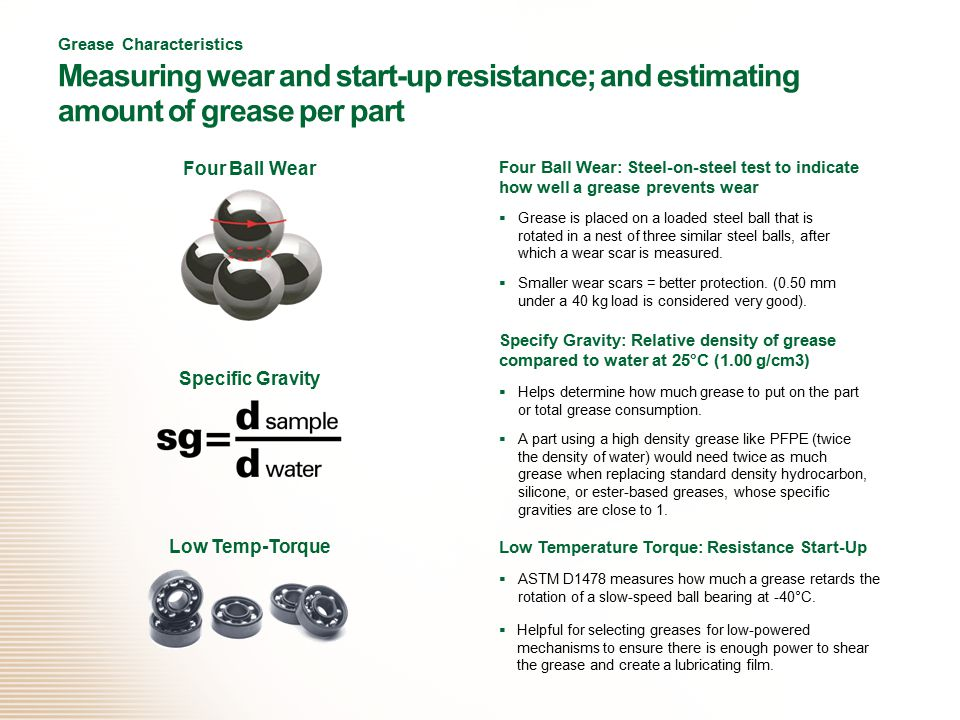 Four Ball Wear Specific Gravity Low Temp-Torque