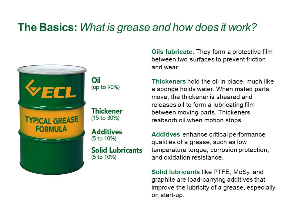 The Basics: What is grease and how does it work