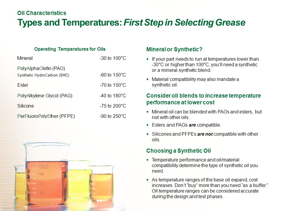Operating Temperatures for Oils