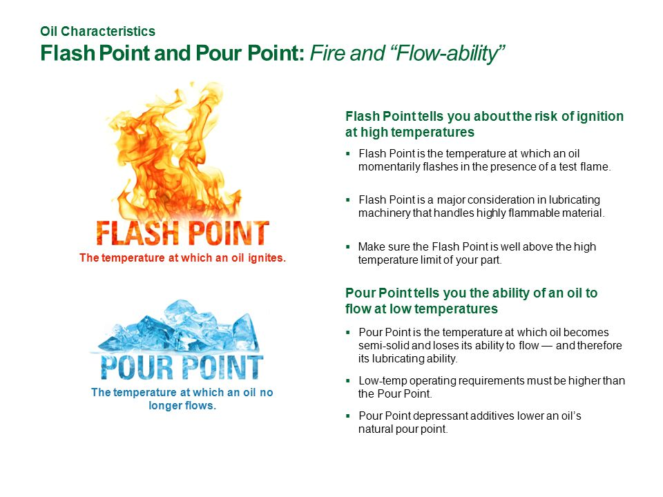 Flash Point tells you about the risk of ignition at high temperatures