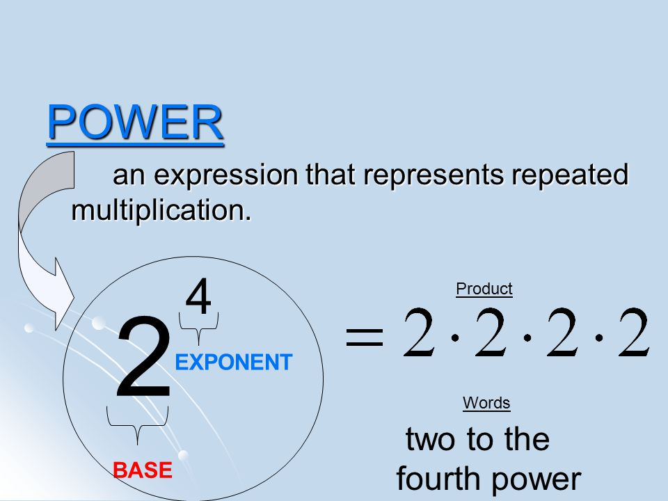 2 4 POWER two to the fourth power