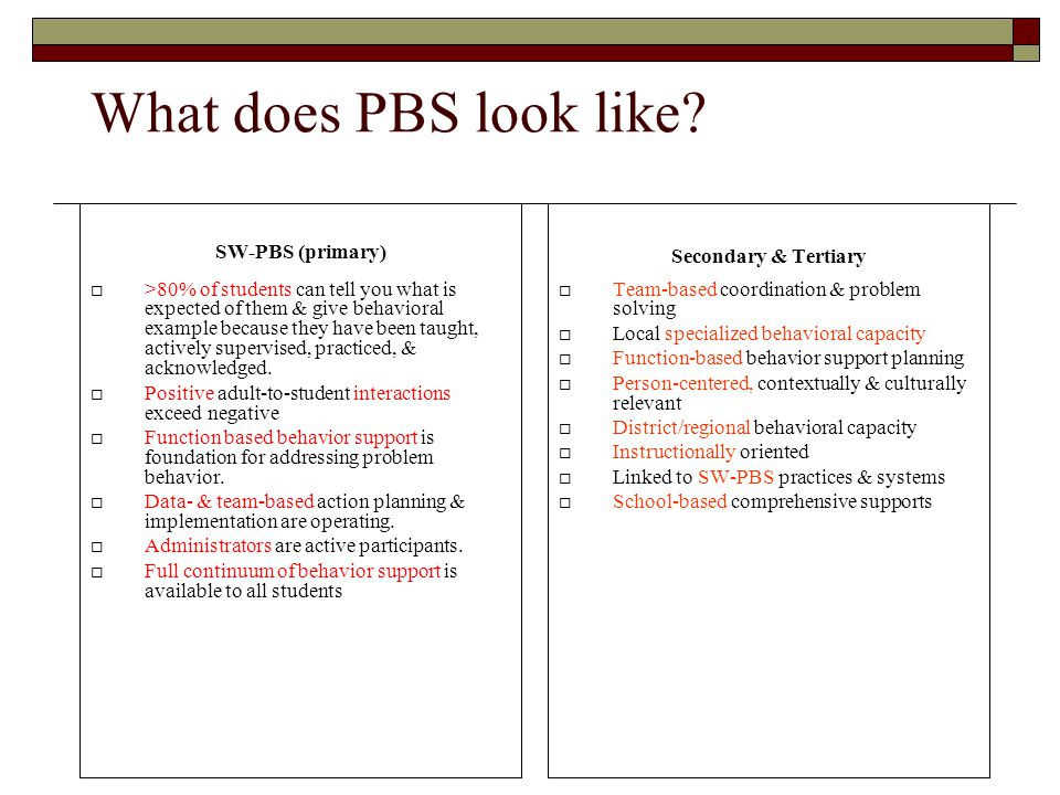 What does PBS look like SW-PBS (primary)