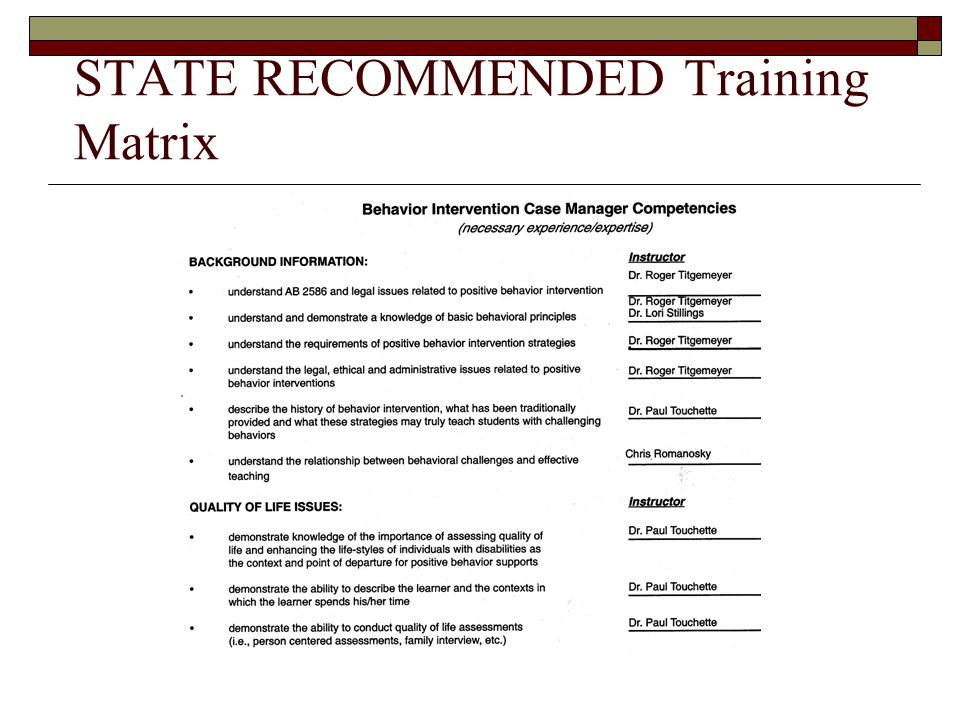STATE RECOMMENDED Training Matrix