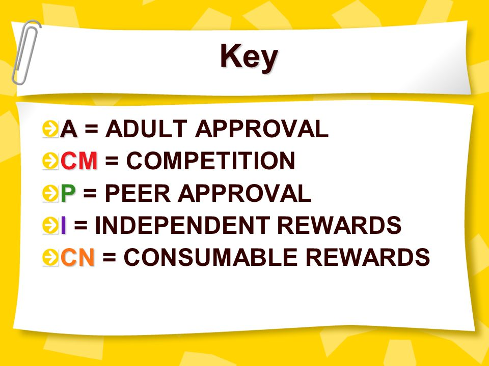 Key A = ADULT APPROVAL CM = COMPETITION P = PEER APPROVAL