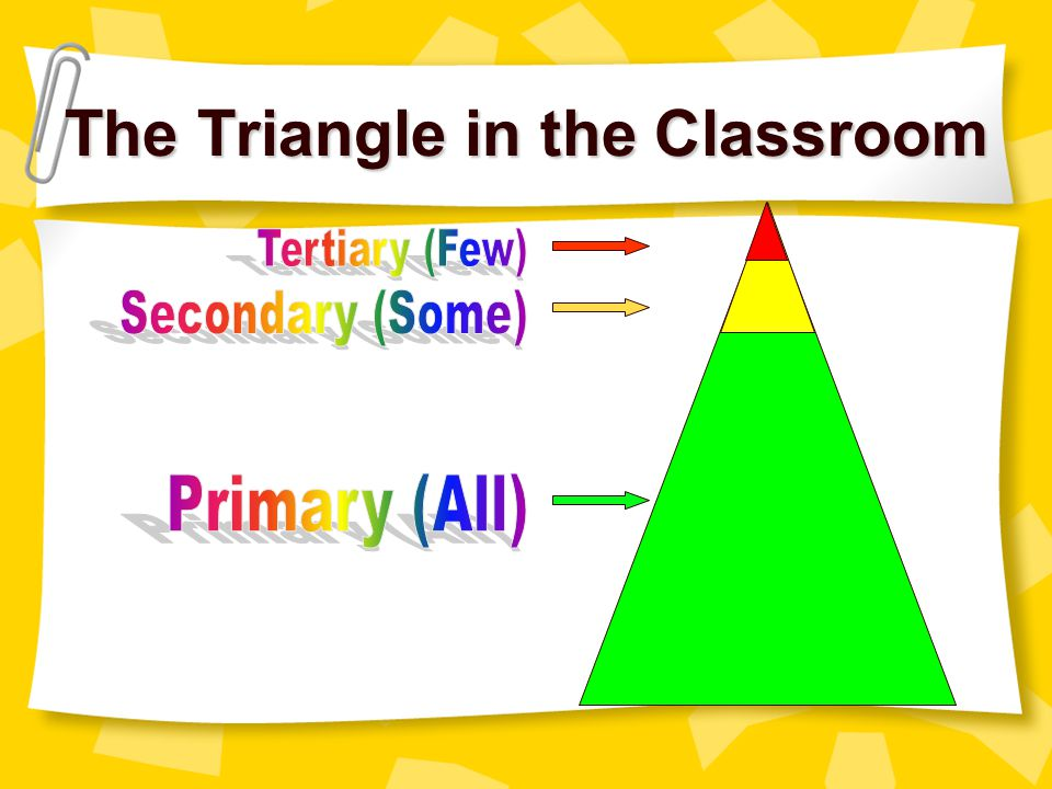 The Triangle in the Classroom