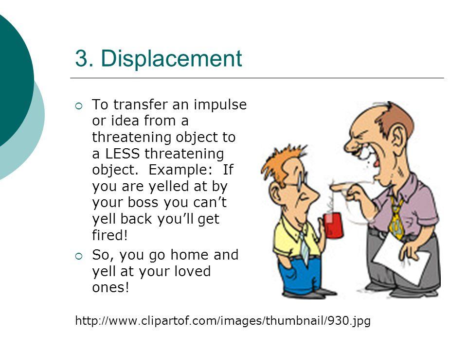 3. Displacement