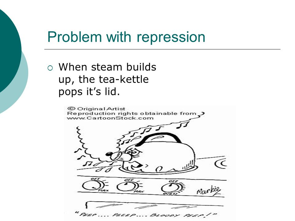 Problem with repression