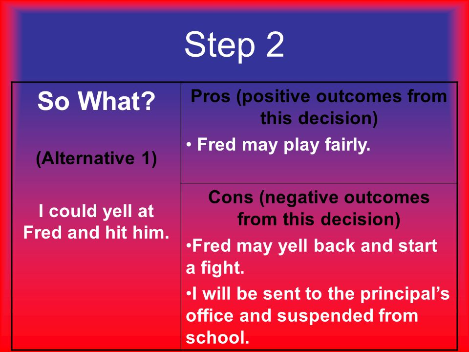 Step 2 So What Pros (positive outcomes from this decision)