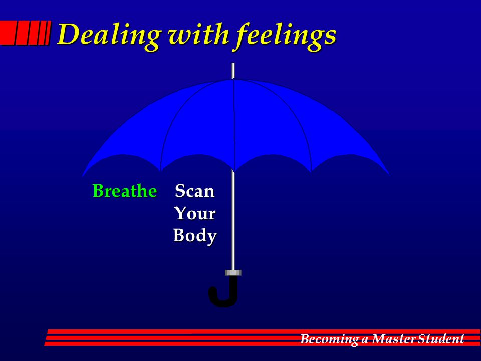 Dealing with feelings Breathe Scan Your Body