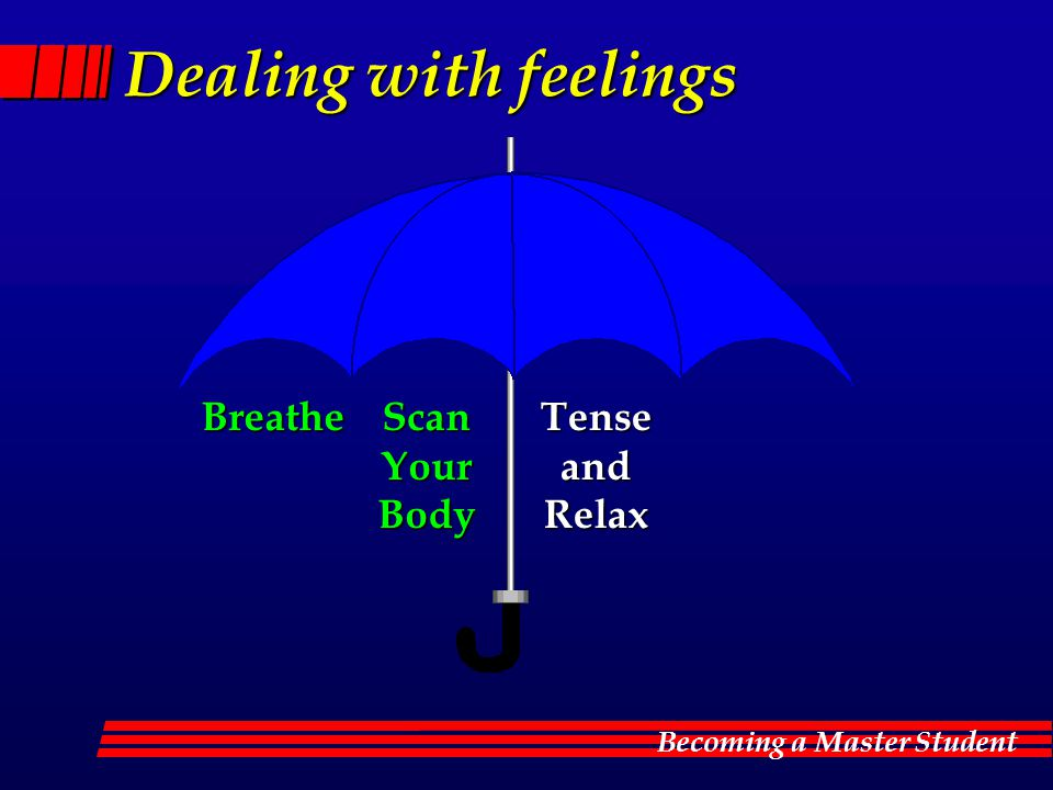Dealing with feelings Breathe Scan Your Body Tense and Relax