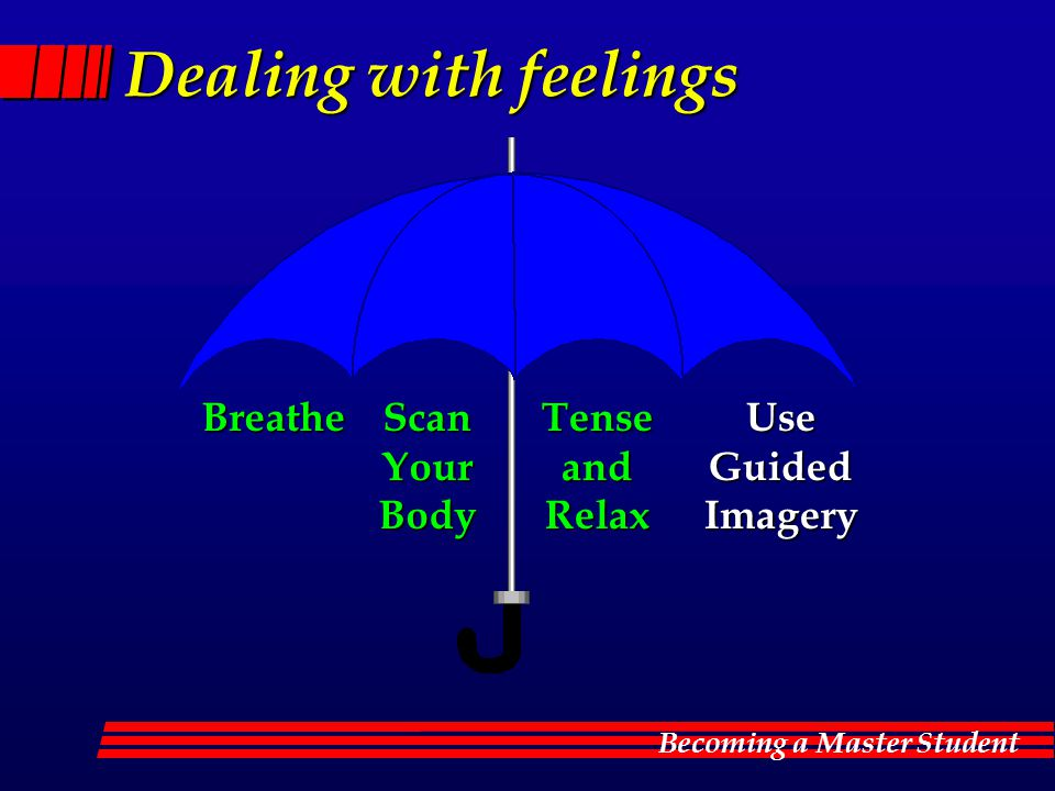 Dealing with feelings Breathe Scan Your Body Tense and Relax Use