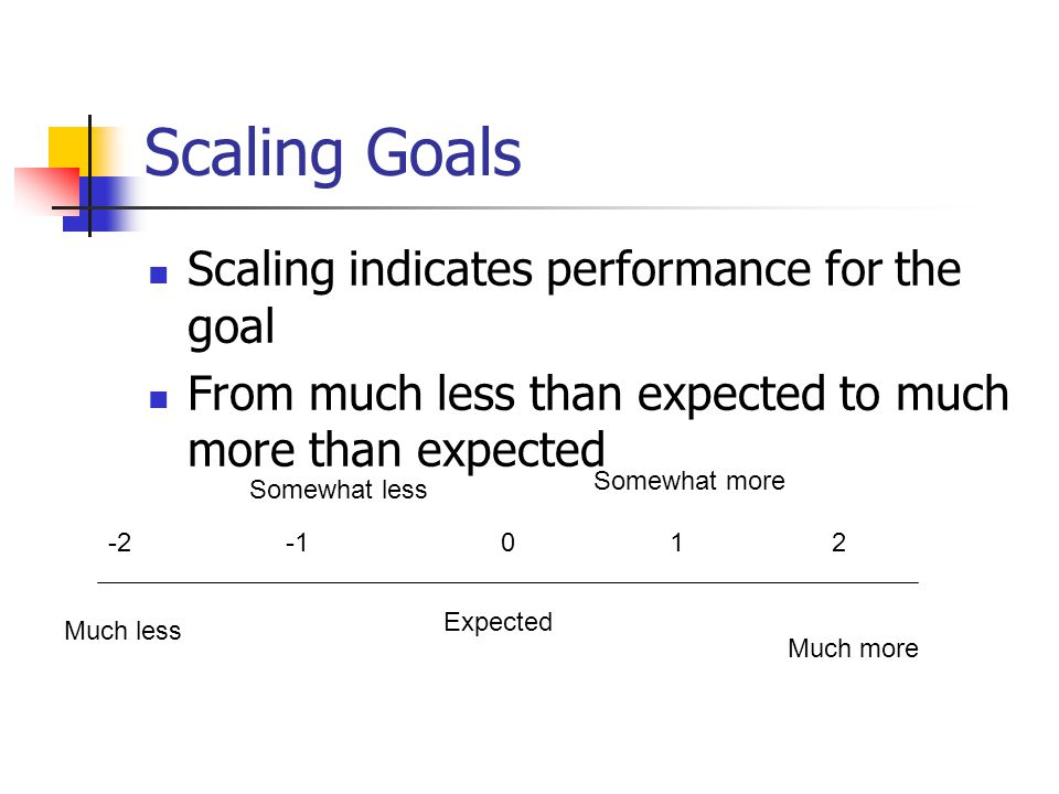 Scaling Goals Scaling indicates performance for the goal