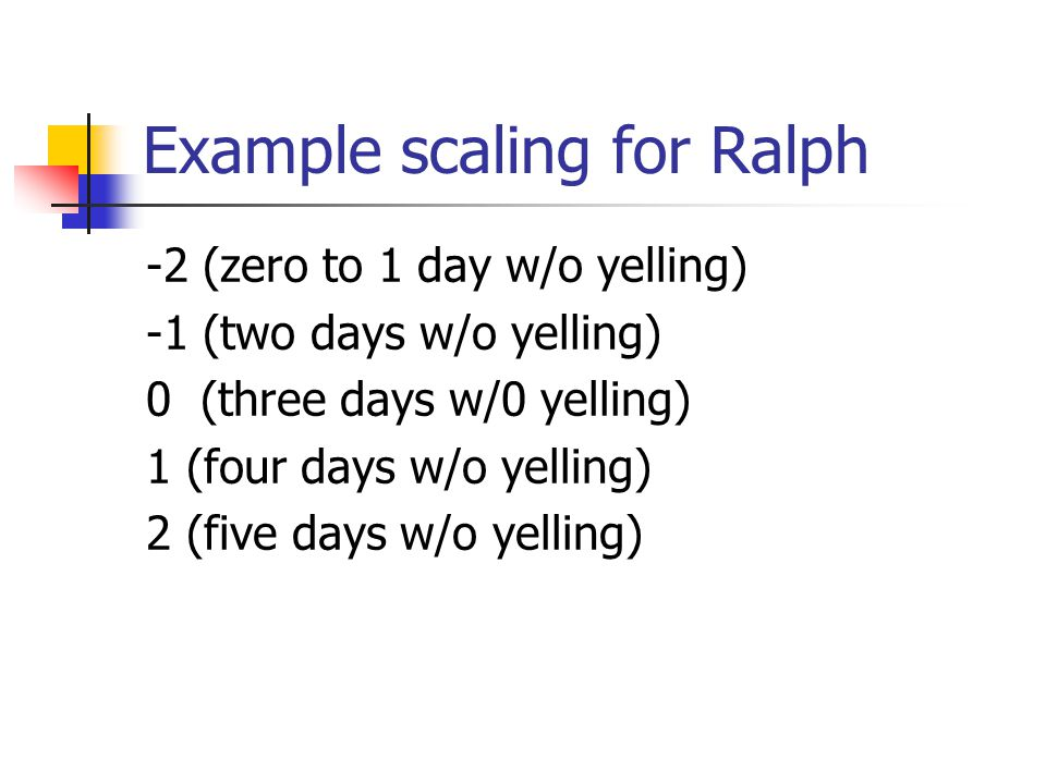 Example scaling for Ralph