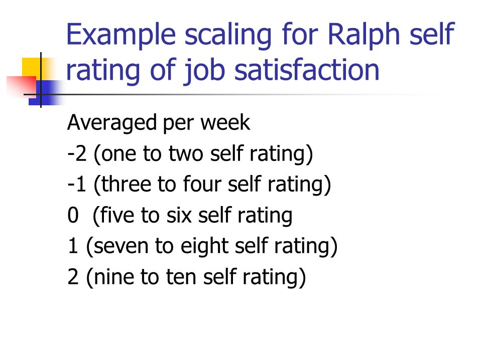 Example scaling for Ralph self rating of job satisfaction