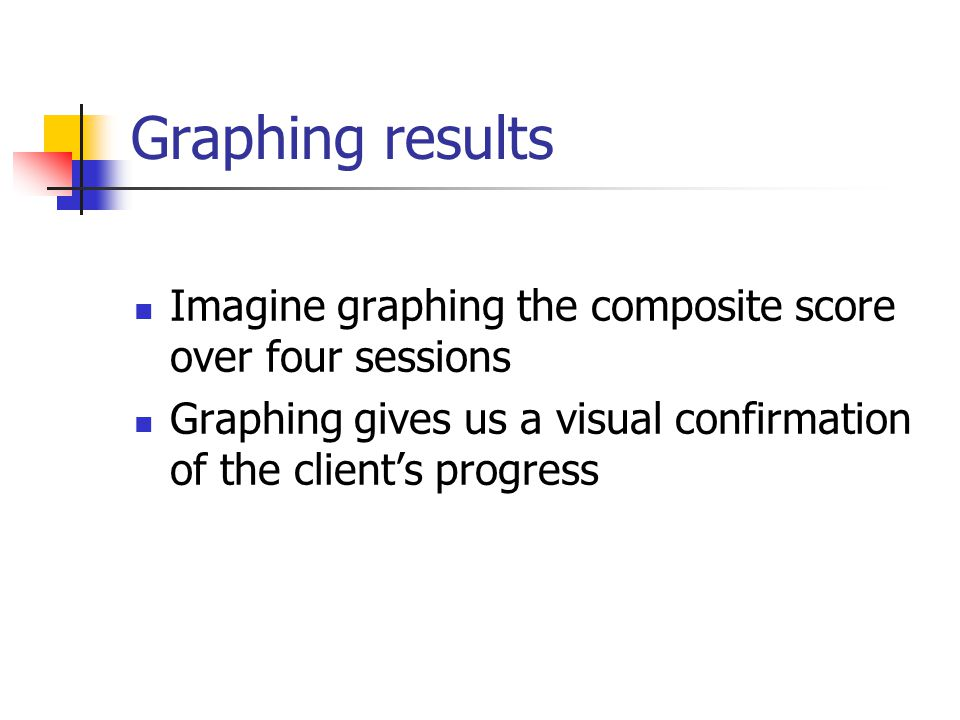 Graphing results Imagine graphing the composite score over four sessions.