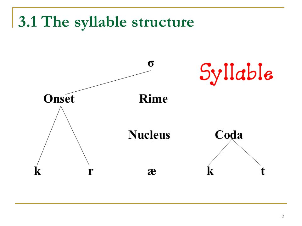 3.1 The syllable structure