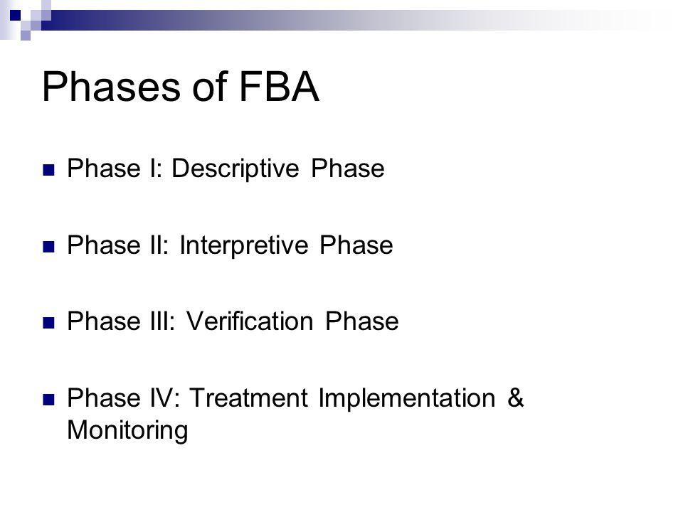 Phases of FBA Phase I: Descriptive Phase Phase II: Interpretive Phase