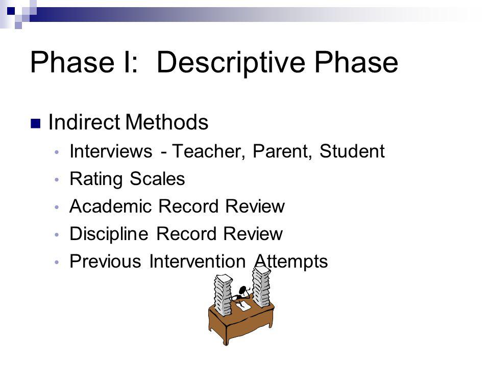 Phase I: Descriptive Phase