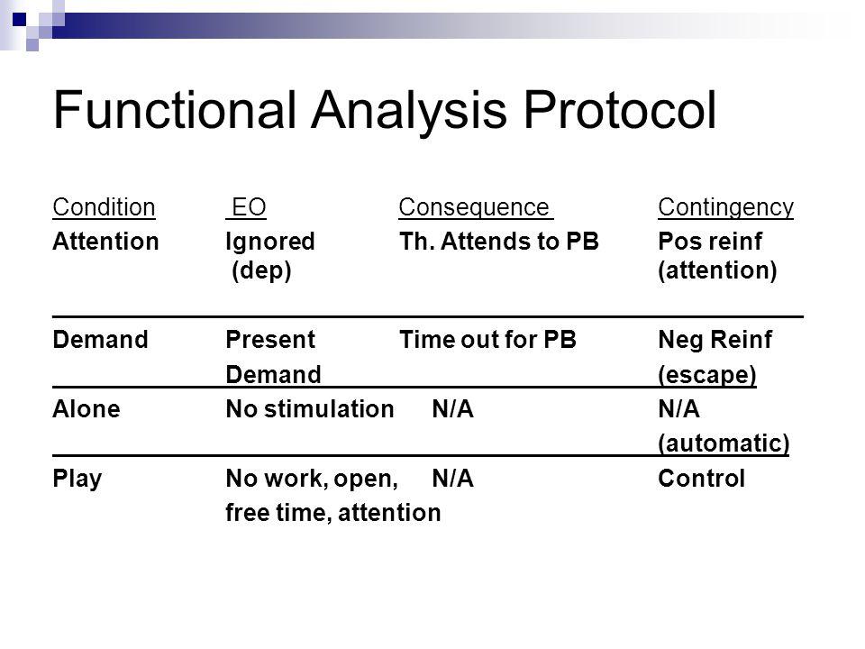 Functional Analysis Protocol