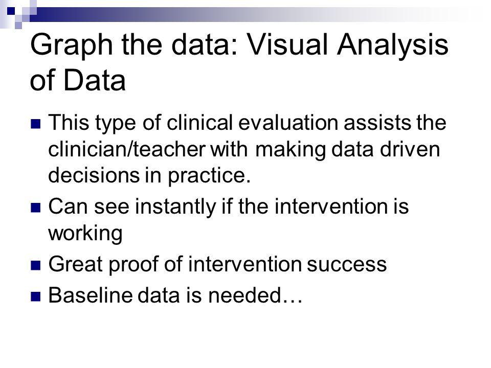 Graph the data: Visual Analysis of Data