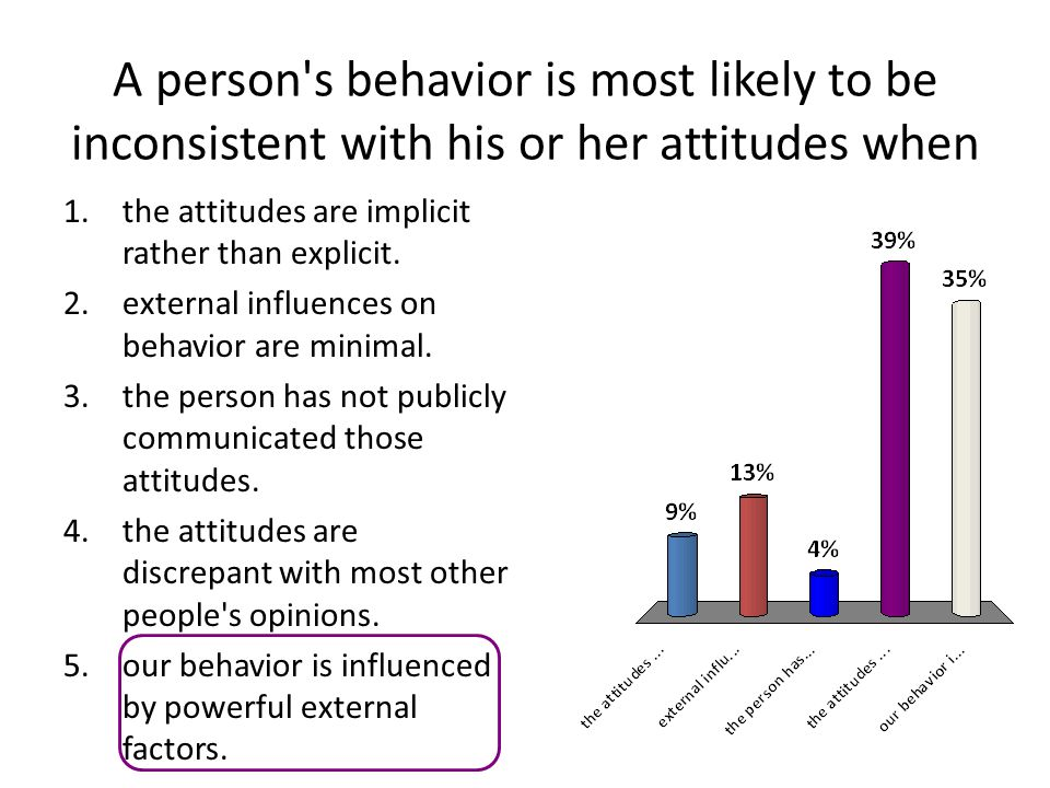 A person s behavior is most likely to be inconsistent with his or her attitudes when