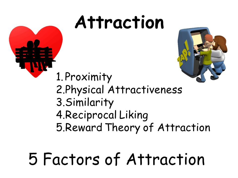 Attraction 5 Factors of Attraction Proximity Physical Attractiveness
