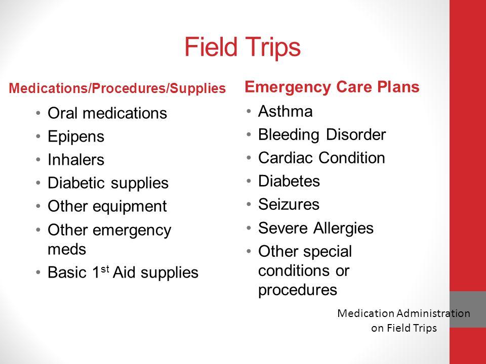 Medications/Procedures/Supplies